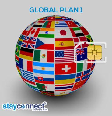 Buy Global SIM/Calling Card In India 1